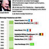 FIFA-Herrscher Blatter am Ende
