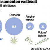 Weltweit 246 Millionen Drogenkonsumenten