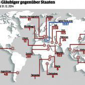 Die Republik Österreich als Schuldner und Gläubiger
