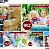Landesbudget: Weniger Geld aus Wien als geplant