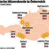 Heuer wohl heißester Juli der Messgeschichte