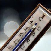 Wärmster Juli seit 248 Jahren