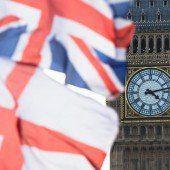 Big Ben ist der Zeit voraus