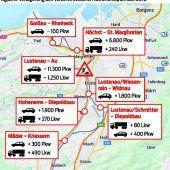 Wenn Lustenau seinen Grenzverkehr abgibt