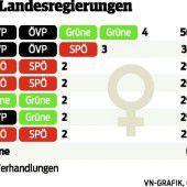 Von wegen weibliche ÖVP