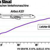 Untypische Geräusche vor Flugzeugabsturz