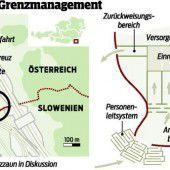 Grenzmanagement mit Fragezeichen