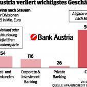 Schock bei Bank Austria