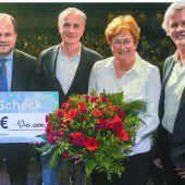 Großartige Solidarität mit Ma hilft und 130.000 Euro