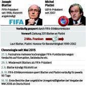 Letzte FIFA-Sitzung im Krisenjahr 2015