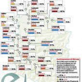 e5-Gemeinden im Land nehmen zu