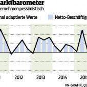 Der Arbeitsmarkt bleibt angespannt