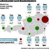Vorarlberger Wirtschaft steigert 2015 Exporte