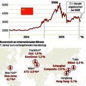 China hustet und steckt die Welt an
