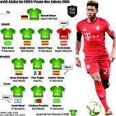 Alaba in UEFA-Elf des Jahres 2015