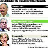 ÖVP schickt Khol ins Rennen um die Hofburg