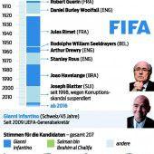 Infantino ruft nach Wahl zum FIFA-Chef eine neue Ära aus