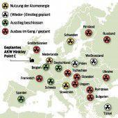 Österreich ist umzingelt von Kernkraftwerken