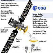 Europäische Mars-Sonde sucht Spuren von Leben