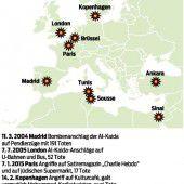 Europa längst Ziel von Terroristen