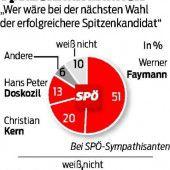 ÖVP-Lager wünscht sich Kurz an die Spitze
