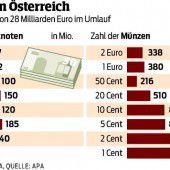 500-Euro-Schein: Liebling der Kriminellen vor dem Aus