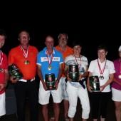 Schurti und Rüffer beim Golf-Marathon voran
