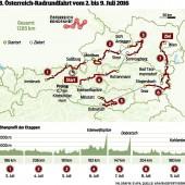Ö-Tour lässt Vorarlberg links liegen