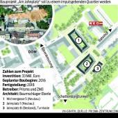Pläne für Quartier Am Jahnplatz eingereicht