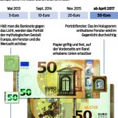 Neuer 50-Euro-Schein kostet 9 Cent