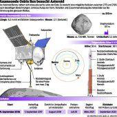 Nasa startet mit Jagd auf Asteroiden Bennu