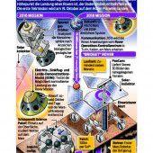 ExoMars-Projekt: Sonde steuert heute Mars an