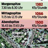 Franz-Ritter bleibt vorerst ein Bregenzer Problemkind