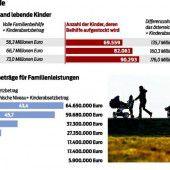 Österreich plant Alleingang