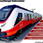 Knapper Zeitplan für Zugbau