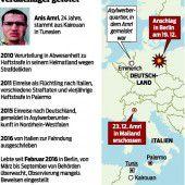 Anis Amri in Italien erschossen