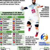 Handball-Fest trotz TV-Chaos