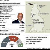 Liechtenstein wählt neuen Landtag