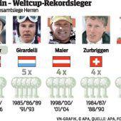 Hirscher zieht in finalen Kugelkampf