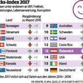 Die Norweger sind am glücklichsten weltweit