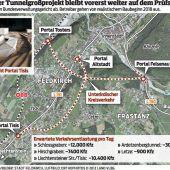 Tunnelgegner zogen Kürzeren