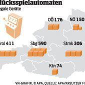 Jeder dritte Automat in Österreich ist illegal