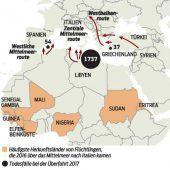 Eine Lücke bleibt auch in der Balkanroute offen