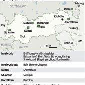 Olympia in Tirol ist machbar