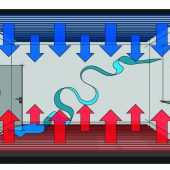 Kühlen ohne Klimaanlage