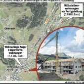 Wohnbau in Lech hat Hochsaison