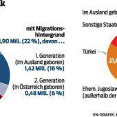 Viel Einwanderung im Land