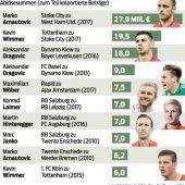 Stoke City holt Wimmer um 19,5 Millionen Euro