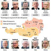 Tiroler Bischofsamt für Grazer