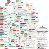 Über 300.000 Vorarlberger leben in einer e5-Gemeinde